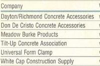 Braces for tilt-up construction