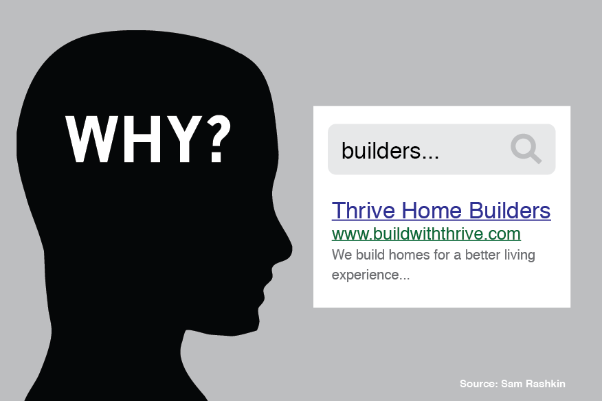 Thrive Home Builders tells its story