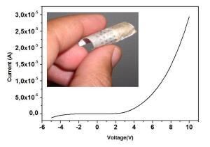 Chemically deposited white LEDs on paper