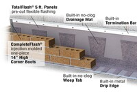 Complete Masonry Cavity Wall Drainage Solution
