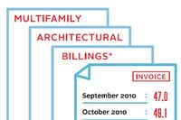 Architectural Billings Go Up Since the Middle of Last Year