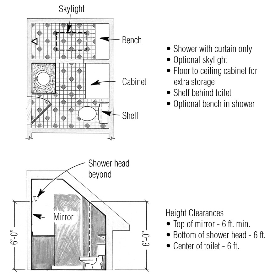 A bathroom with limited headroom is possible if the floor-to-ceiling height above the midpoint of the toilet, the top of a mirror, and the lowest wall in a shower are all at least 6 ft. high.