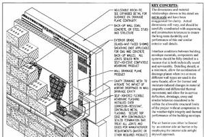 Envelope Design Guide