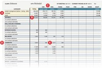 Projects Made Simple: Detailed Estimating System Ensures Smoother Project Execution