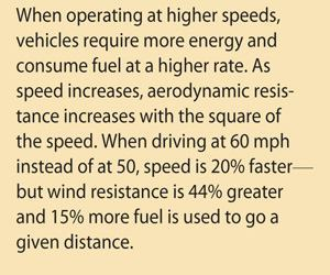 Need to cut fuel use? Cut your speed