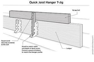 Fast Joist-Hanger Installation