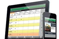 Mobile Applications Improve Productivity