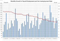 June Jobs Report: Two Steps Forward, One Step Back