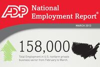 ADP: 158,000 Jobs Added in March, but No New Construction Jobs