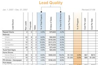 Lead Tracking Plus
