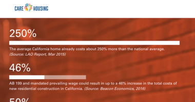 California Scheming: The Prevailing Wage Caper