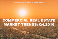 Commercial Real Estate Market Seen Steady