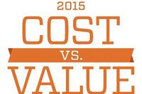 2015 Cost vs Value promo
