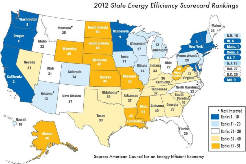 Massachusetts Named Most Energy-Efficient State