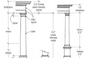 Columns, Posts, Piers: What's Best for the Porch?