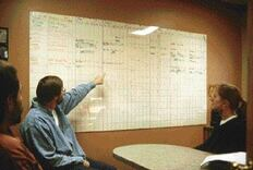 Realistic Scheduling for Remodelers