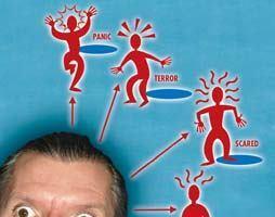 Five Circles Teaching Method