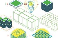 Blooming Boxes: Examining Fuel Cell Technology