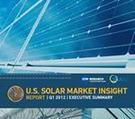 Solar Gains and Forecast