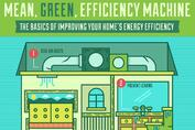 Too Shea For Words: Infographic Top 10 Energy Saver Ideas