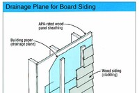 Siding plays one role in defense against moisture