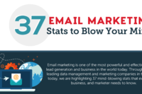 37 Email Marketing Stats You Can't Afford to Miss