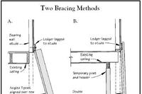 Q&A: Temporary Bearing Support