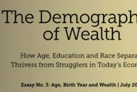 Mind the Generation Gap: Growing Wealth Disparity Between Old and Young
