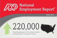 ADP Employment Report: 220,000 Jobs Added in April; 19,000 in Construction