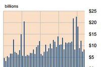 Apartment Volume Falls 27% in May