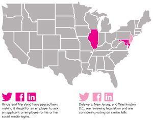 Social Media Legislation