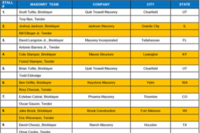 2017 SPEC MIX BRICKLAYER 500 World Championship