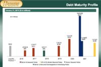 Hovnanian Debt Troubles Wall Street