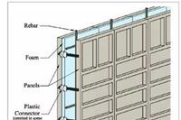 Insulating Removable Form Walls
