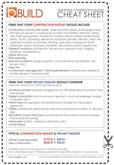 Construction Budget Cheat Sheet