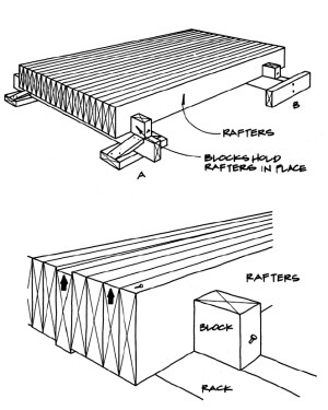 Figure 1. For gang-cutting, lay out the rafters on racks and hold them in place with scrap blocks. A and B show two rack styles that work. Where boards are uneven due to extreme crowns or inconsistencies in the milling, raise the low boards and toenail them to hold them flush at the cut lines (inset).