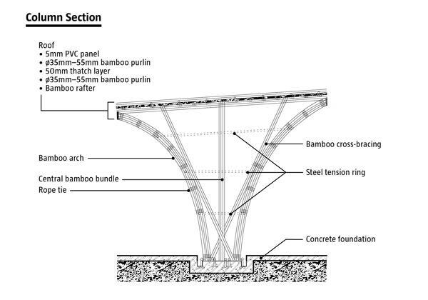 bamboo tensile structures - photo #34