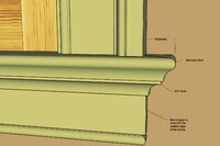 Traditional Trim Designs: Design Rules You Can Apply
