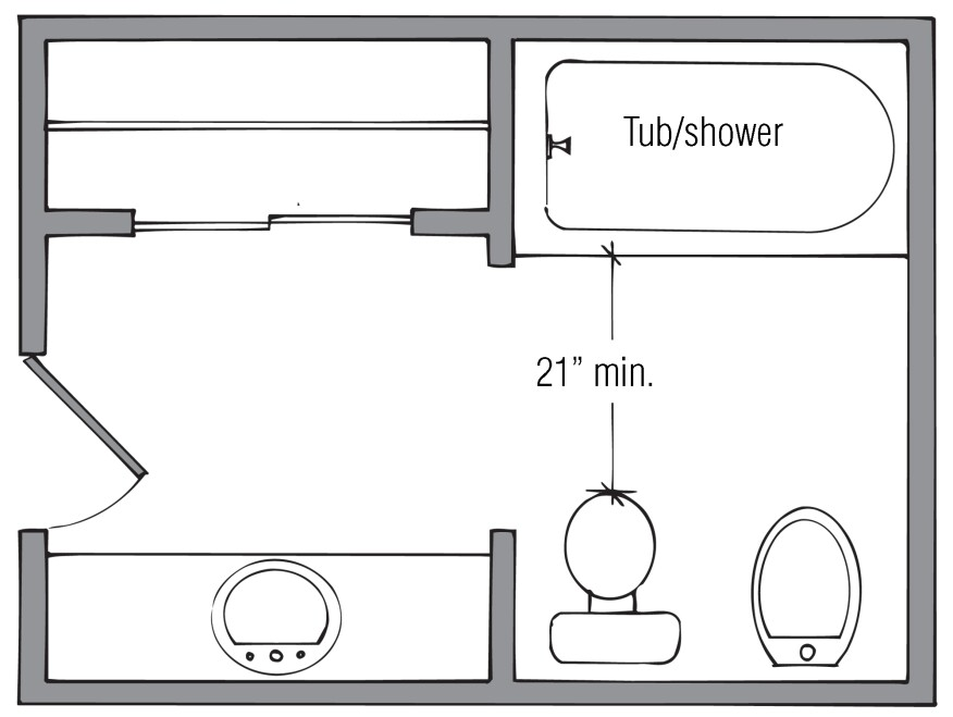In front of a tub/shower, provide a clear walkway of at least 21 in. (30 in. is recommended).