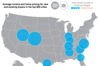 The Top 10 Big Cities to Buy New