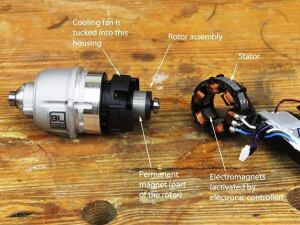 Here are the main components of the brushless motor. Brushless motors are more durable (no brushes or commutator to wear out) and more efficient (so they boost the runtime of cordless tools) than conventional brushed motors.