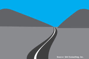 The Road to Operational Excellence