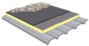 A typical ballasted roof system consists of 10 pounds per square foot (49 kg/m2) of river-rock ballast over an EPDM membrane, rigid insulation and a metal roof deck.