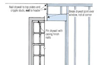 Installing Drywall Around Windows and Doors