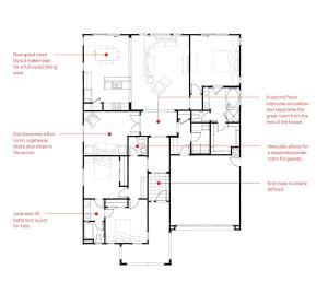 Open to Change Within the same footprint as before, a second foyer, defined zones, and a flex room help a small house live larger.