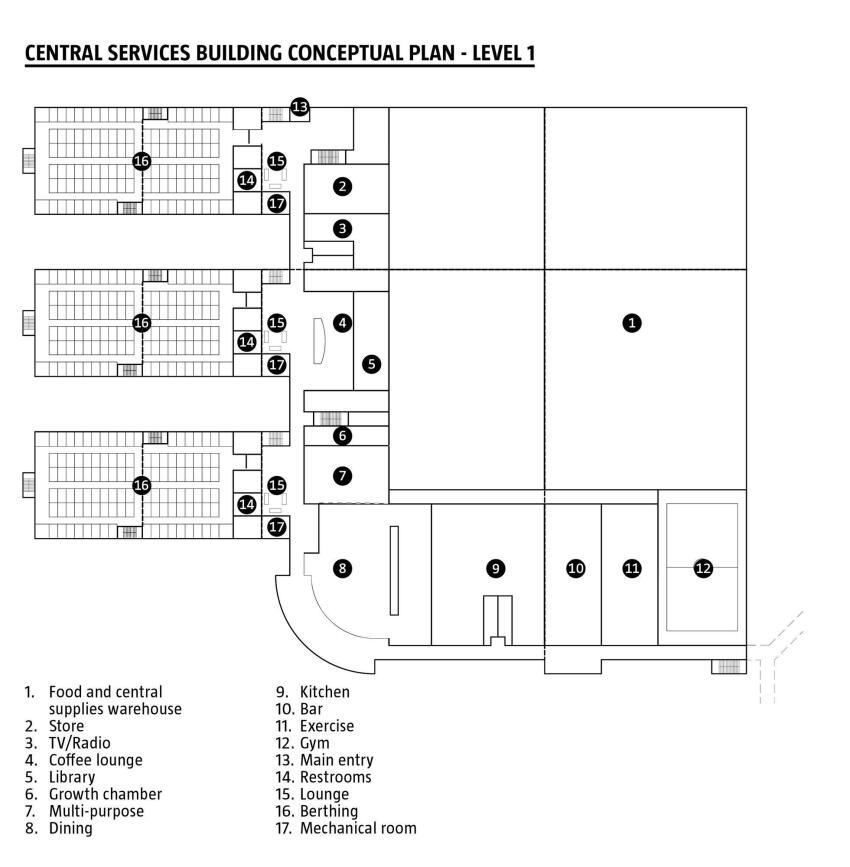 OZ architecture's conceptual plan for the Central Services Building.