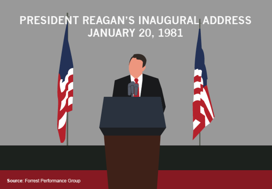 Reagan's first inaugural address