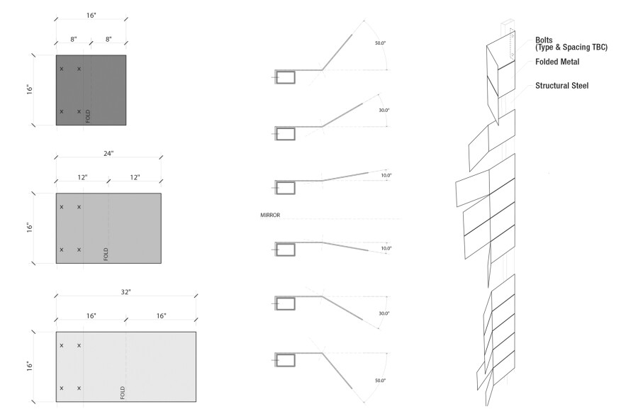 The modular sizes and orientations of the aluminum panels