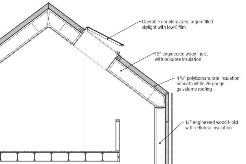Superinsulated House