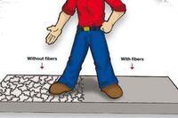 Fiber Reinforced Concrete